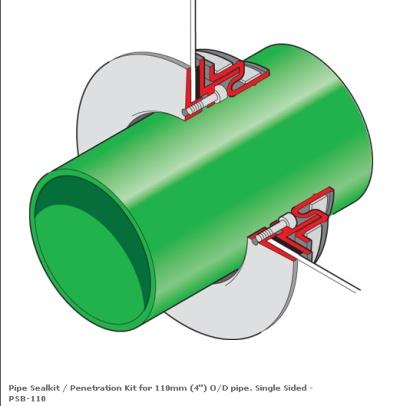 110 1 - Prensaestopa 110 mm. mod. FIBRELITE
