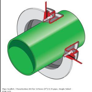 125 300x300 - Prensaestopa 125 mm. mod. FIBRELITE