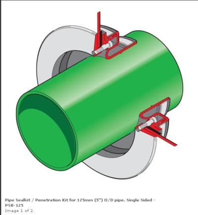 125 - Prensaestopa 125 mm. mod. FIBRELITE
