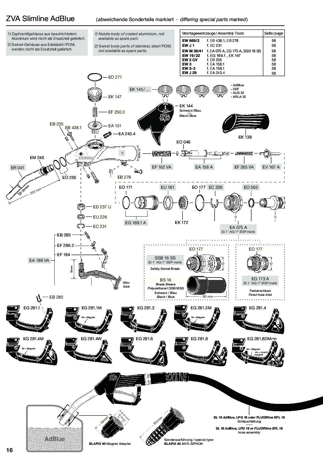 ADBLUE pdf - Pasador EF-EB235